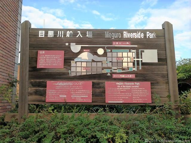 目黒川船入場の看板