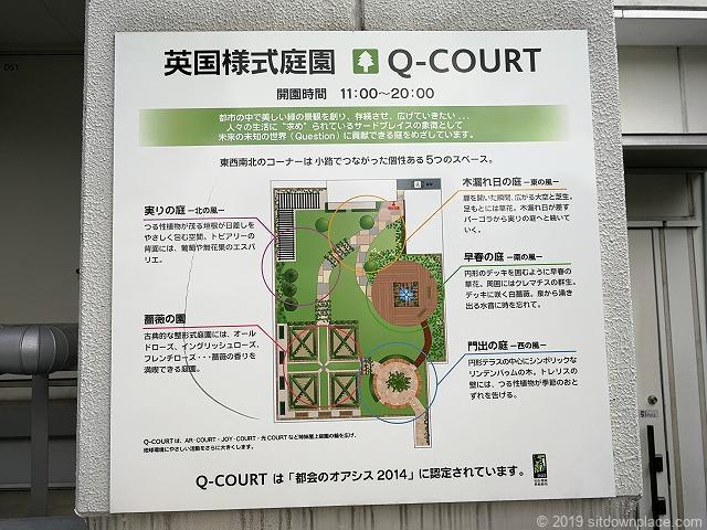 新宿マルイ本館英国庭園「Q-COURT」の案内